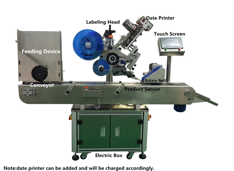 latest automatic bottle labeler supply for round bottle-2