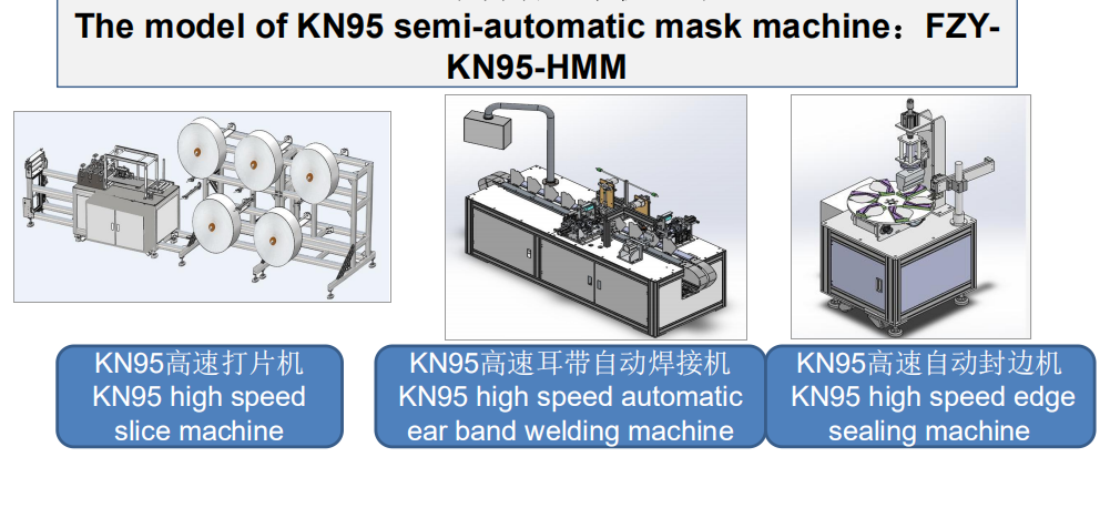 PST custom KN95 semi-automatic mask machine suppliers for medical products-1