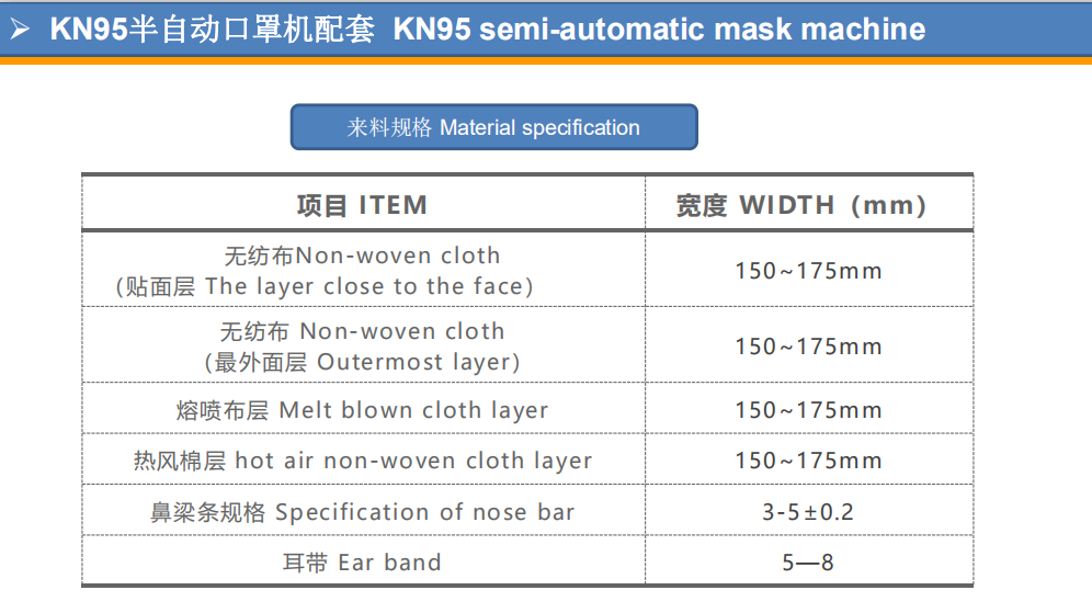 PST custom KN95 semi-automatic mask machine suppliers for medical products-9