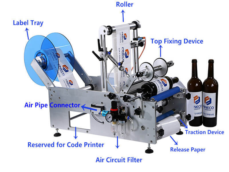 Shrink Labeling Equipment for Round Bottles/semi-automatic/wSrap-around/15-30 Bpm/PST602-2